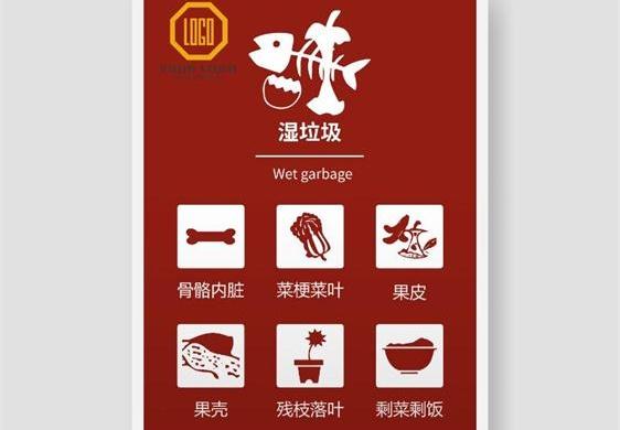 垃圾分类,保护环境主题海报
